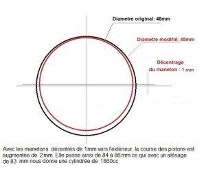 Desaxement-maneton-du-1860-300x257
