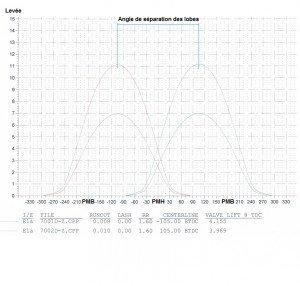 Profil-came-moteur-1800-300x286