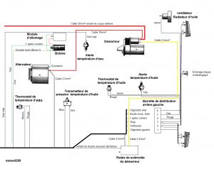 Cablage compartiment moteur 1600S
