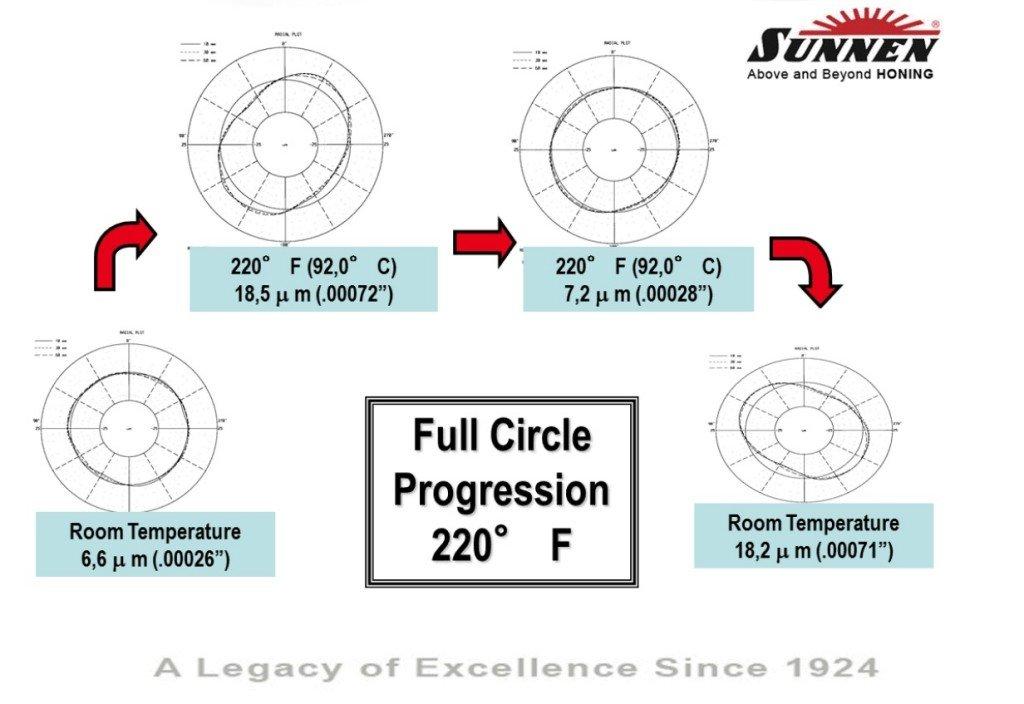 sunnen-41-1024x704