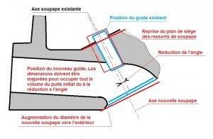 angle-guide1-300x196