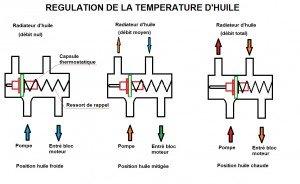 regulation-temperature-huile-300x184