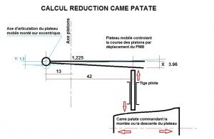 calcul-reduction-came-patate-300x196